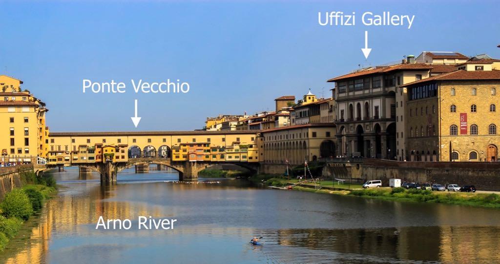 Uffizi Gallery River Arno Florence Ponte Vecchio